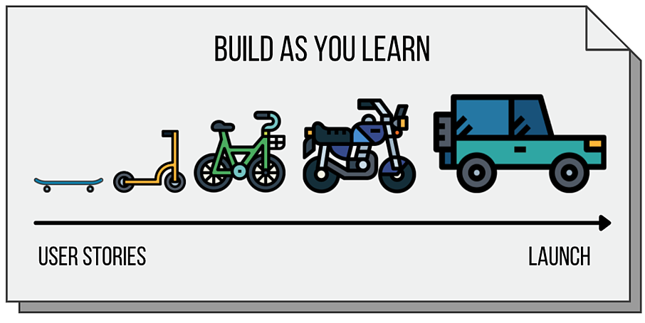 Build as you learn