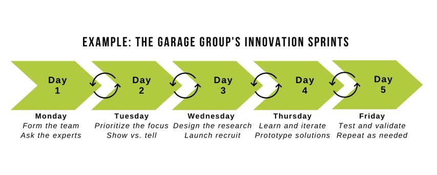 Garage Group graphic (1)