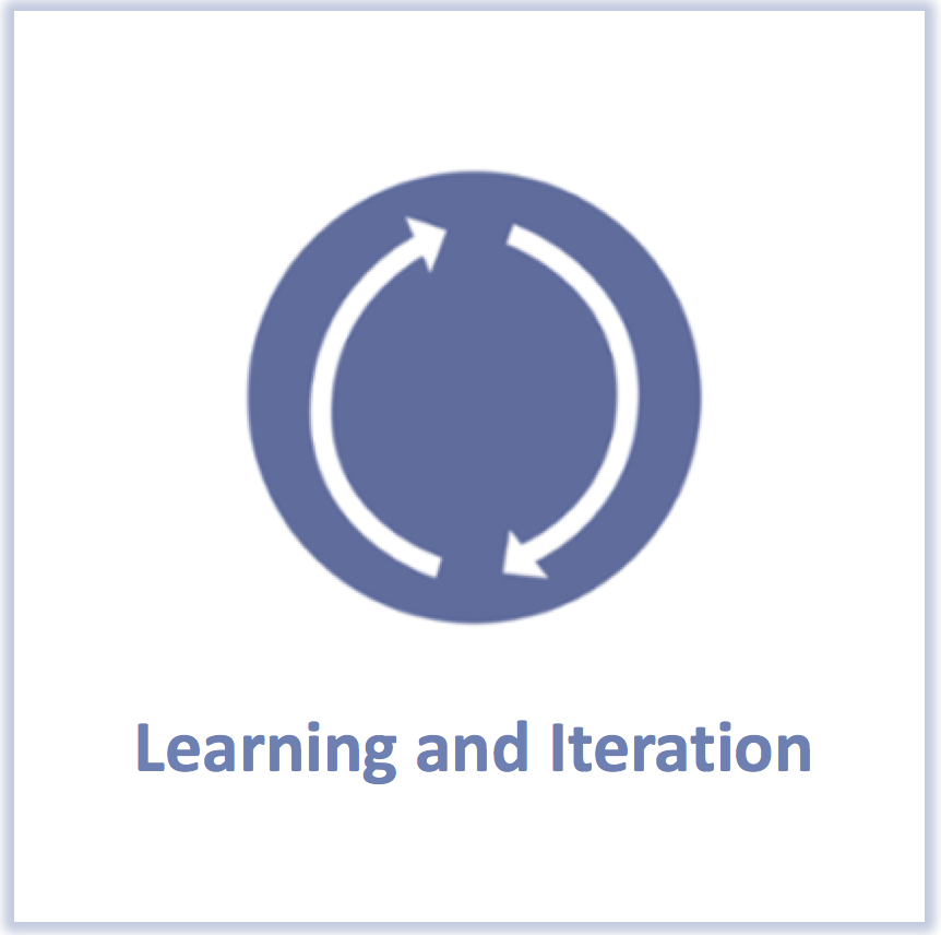 Learning and Iteration