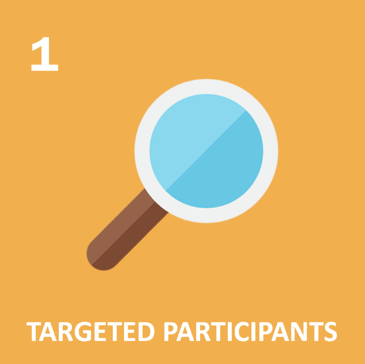 Targeted Participants