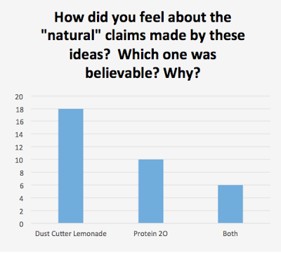 Millennial Feedback on natural claims