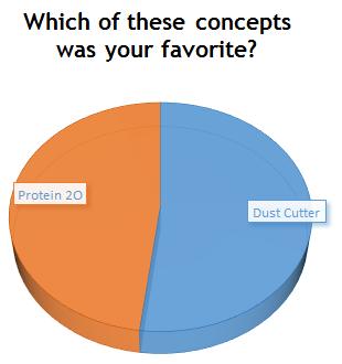 Concept winner - Dust Cutter